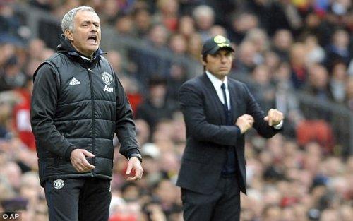 Punto de vista: es el miedo de congelarse.Mourinho a Guardiola de ganar ganar pero Wenger Conti